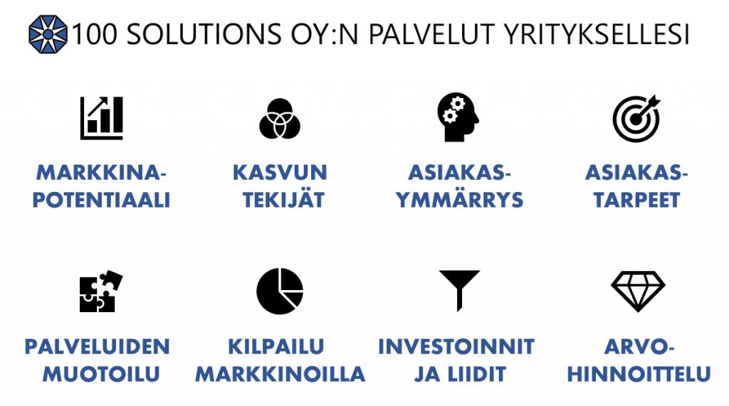 100 Solutions Oy tarjoaa kattavasti palveluita kasvun takaamiseksi. Valitse yrityksellenne sopiva markkinaselvityksen kokonaisuus.